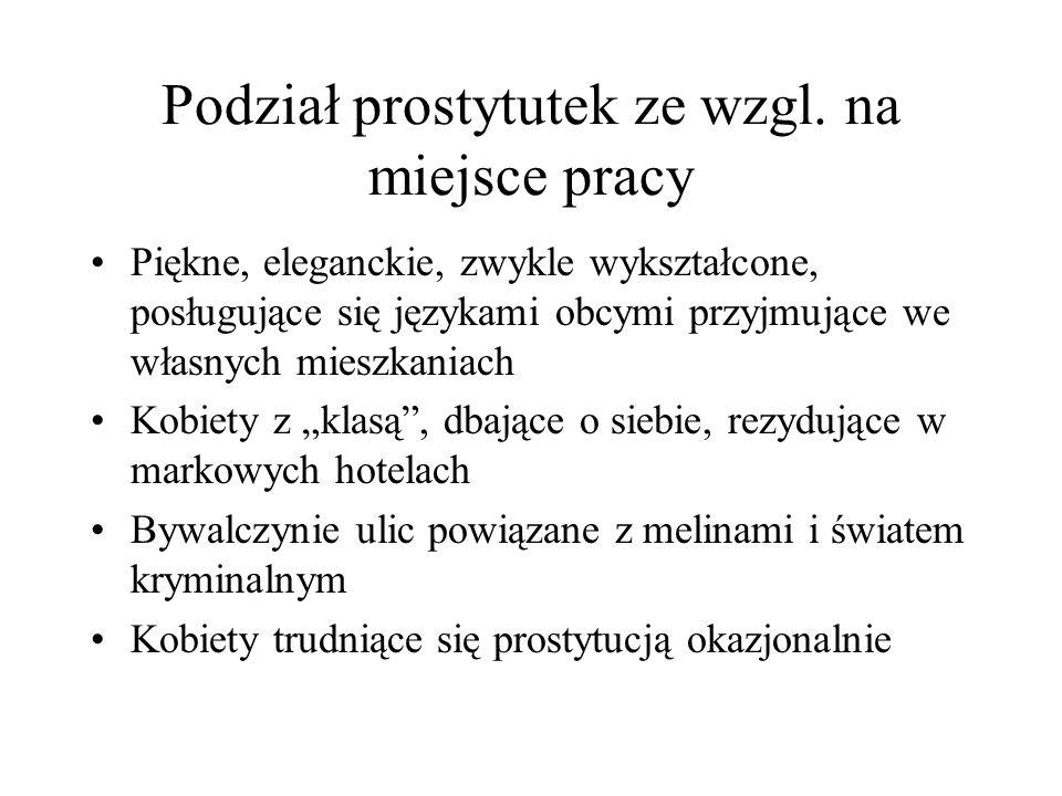 Podział prostytutek ze wzgl.