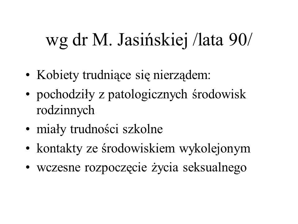 wg badań J.