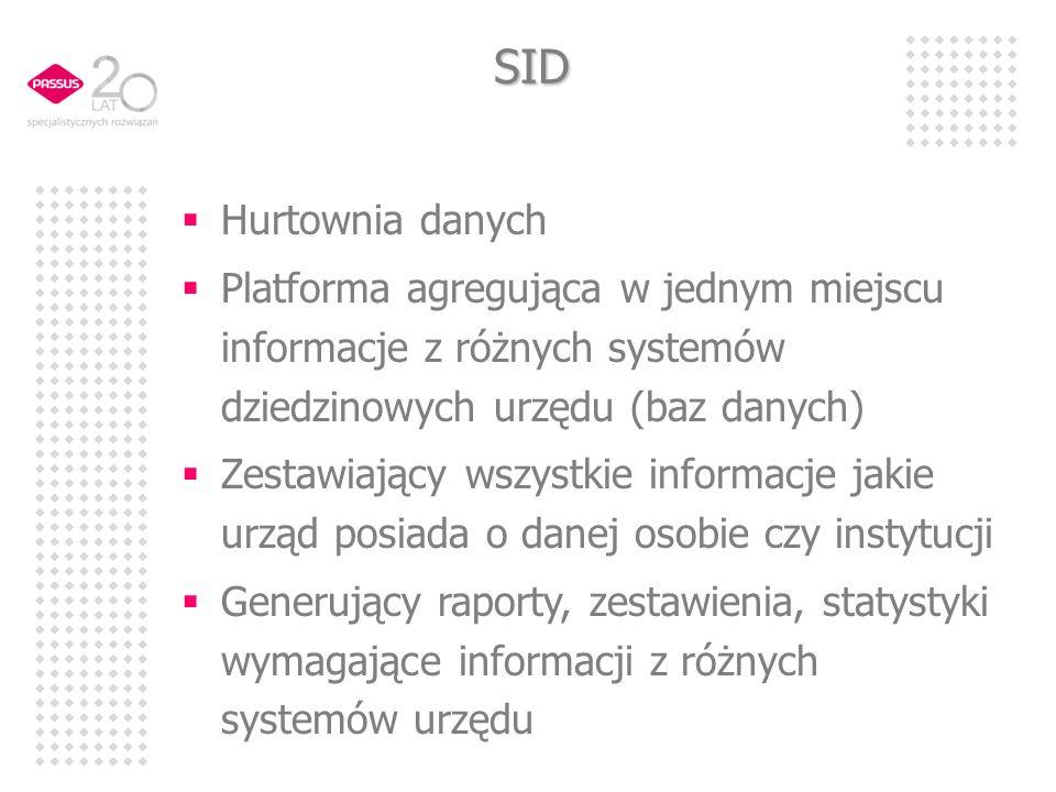 SID Hurtownia danych Platforma agregująca w jednym miejscu informacje z różnych systemów dziedzinowych urzędu (baz danych) Zestawiający wszystkie informacje jakie urząd posiada o danej osobie czy instytucji Generujący raporty, zestawienia, statystyki wymagające informacji z różnych systemów urzędu