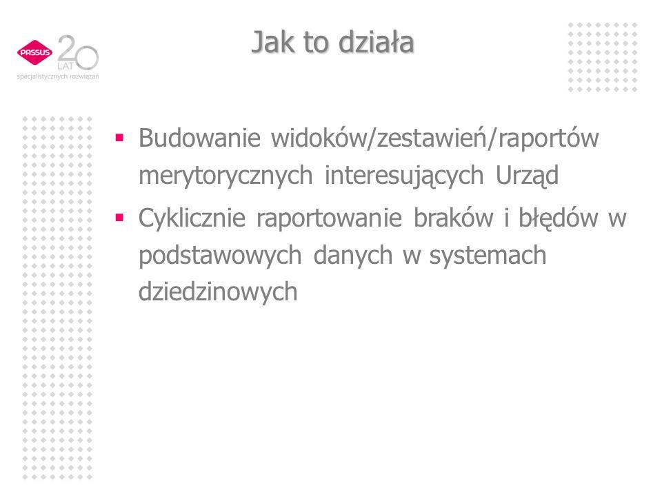 Jak to działa Budowanie widoków/zestawień/raportów merytorycznych interesujących Urząd Cyklicznie raportowanie braków i błędów w podstawowych danych w systemach dziedzinowych