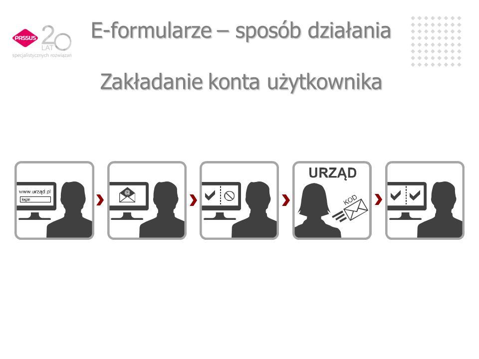 E-formularze – sposób działania Zakładanie konta użytkownika