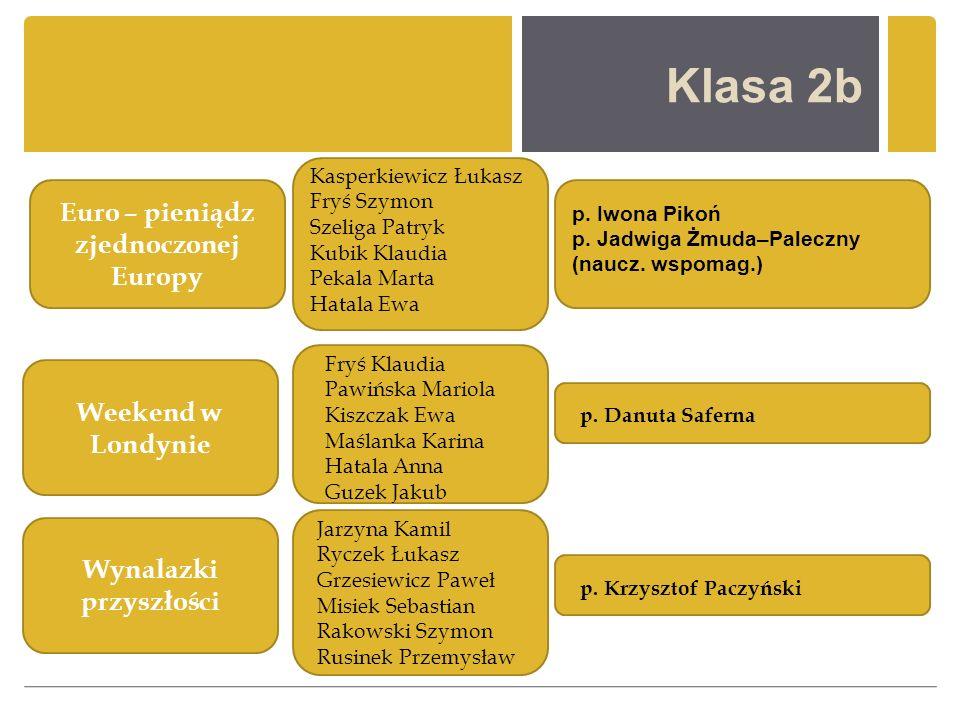 Dziękuję za uwagę Koordynator projektów: Katarzyna Fulara-Potoczny