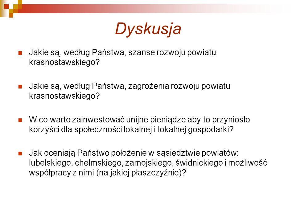 Dyskusja Jakie są, według Państwa, szanse rozwoju powiatu krasnostawskiego.