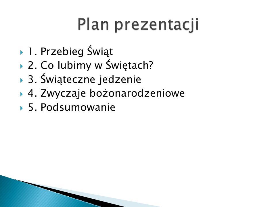 http://czech-polandchristmas.blog.cz/