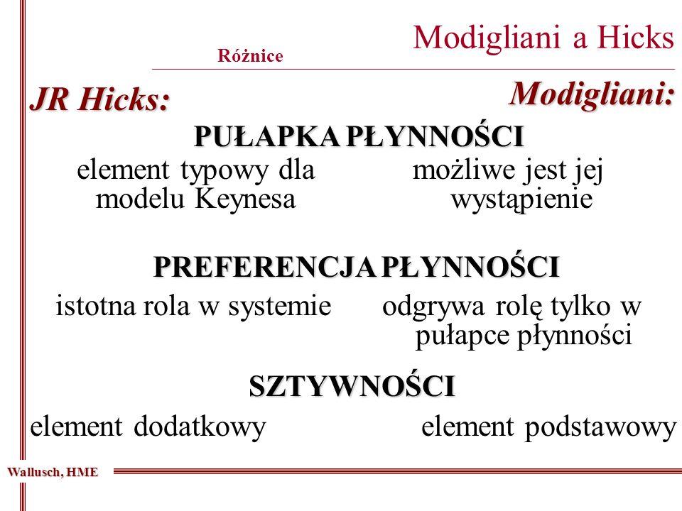 PUŁAPKA PŁYNNOŚCI element typowy dla modelu Keynesa JR Hicks: Modigliani: możliwe jest jej wystąpienie PREFERENCJA PŁYNNOŚCI istotna rola w systemieod