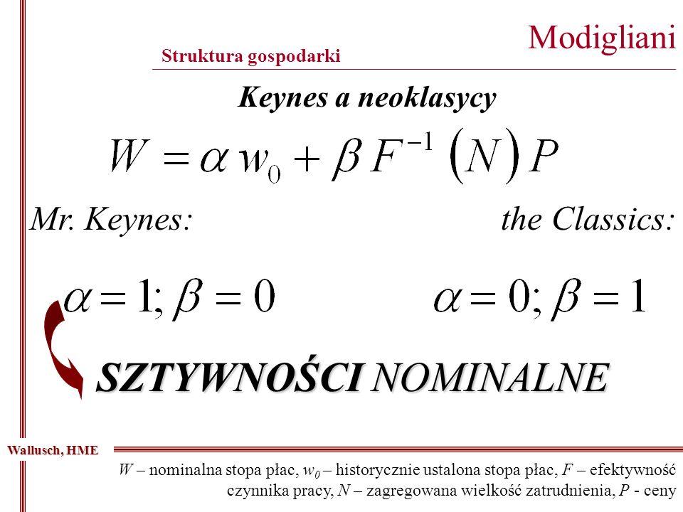 Keynes a neoklasycy Mr. Keynes:the Classics: SZTYWNOŚCINOMINALNE SZTYWNOŚCI NOMINALNE Modigliani _____________________________________________________