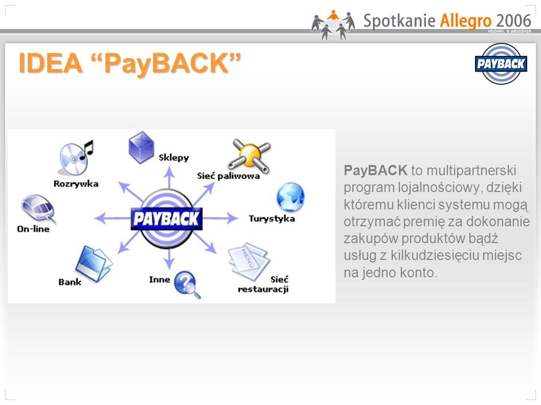 IDEA PayBACK PayBACK to multipartnerski program lojalnościowy, dzięki któremu klienci systemu mogą otrzymać premię za dokonanie zakupów produktów bądź usług z kilkudziesięciu miejsc na jedno konto.