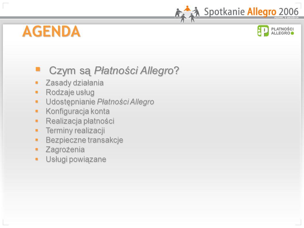 AGENDA Czym są Płatności Allegro.Czym są Płatności Allegro.