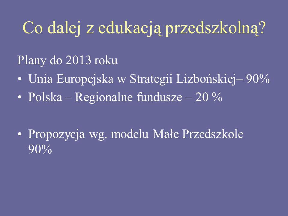 Co dalej z edukacją przedszkolną? Plany do 2013 roku Unia Europejska w Strategii Lizbońskiej– 90% Polska – Regionalne fundusze – 20 % Propozycja wg. m