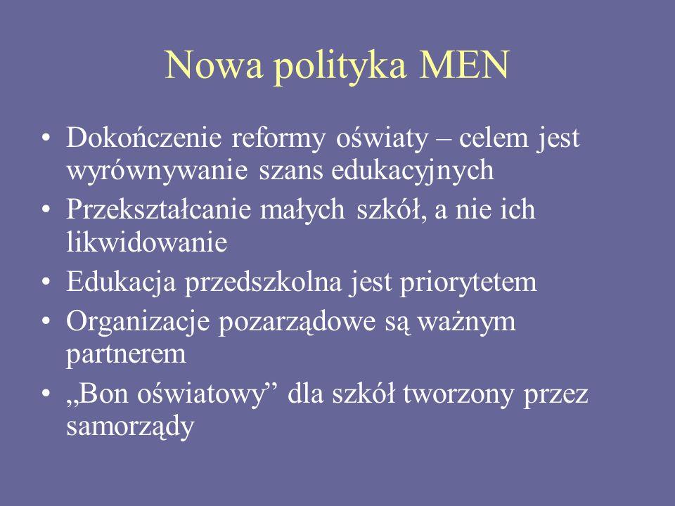 Nowa polityka MEN Dokończenie reformy oświaty – celem jest wyrównywanie szans edukacyjnych Przekształcanie małych szkół, a nie ich likwidowanie Edukacja przedszkolna jest priorytetem Organizacje pozarządowe są ważnym partnerem Bon oświatowy dla szkół tworzony przez samorządy