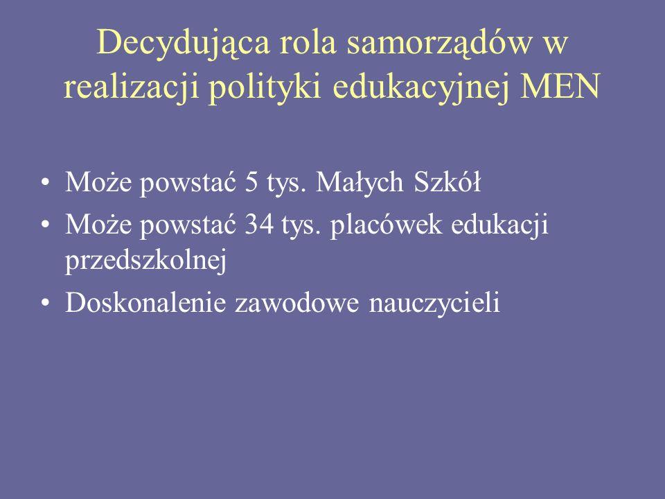 Decydująca rola samorządów w realizacji polityki edukacyjnej MEN Może powstać 5 tys. Małych Szkół Może powstać 34 tys. placówek edukacji przedszkolnej