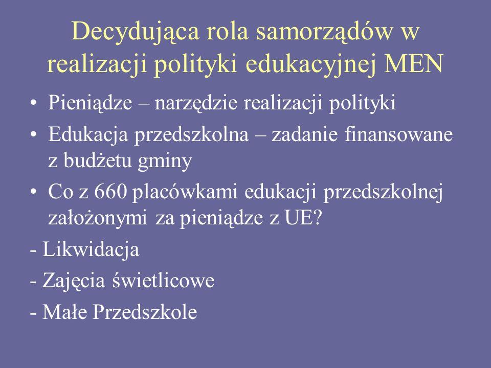 Decydująca rola samorządów w realizacji polityki edukacyjnej MEN Pieniądze – narzędzie realizacji polityki Edukacja przedszkolna – zadanie finansowane z budżetu gminy Co z 660 placówkami edukacji przedszkolnej założonymi za pieniądze z UE.