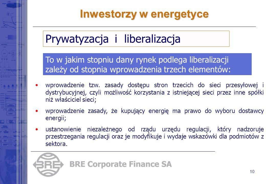 10 Inwestorzy w energetyce To w jakim stopniu dany rynek podlega liberalizacji zależy od stopnia wprowadzenia trzech elementów: Prywatyzacja i liberalizacja wprowadzenie tzw.
