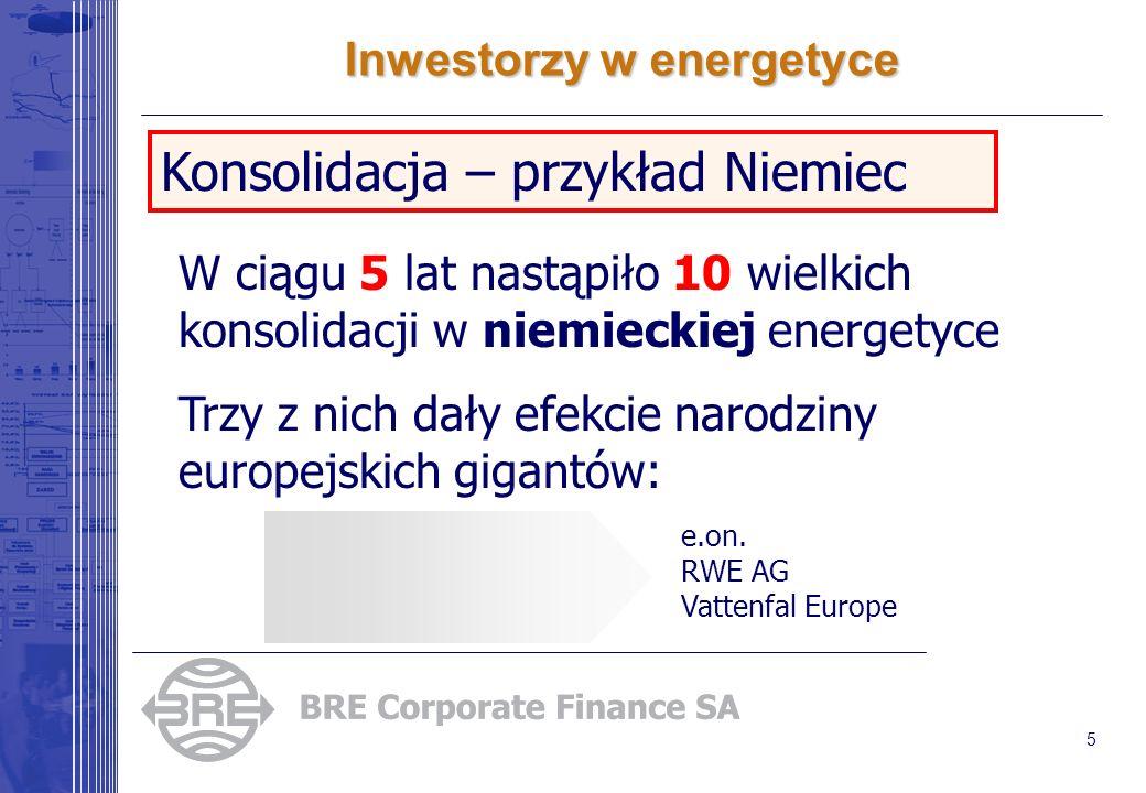 5 Inwestorzy w energetyce Konsolidacja – przykład Niemiec W ciągu 5 lat nastąpiło 10 wielkich konsolidacji w niemieckiej energetyce Trzy z nich dały e