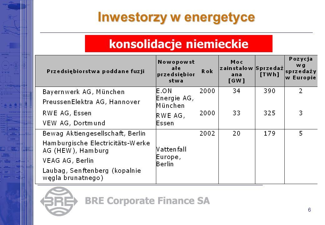 6 Inwestorzy w energetyce konsolidacje niemieckie