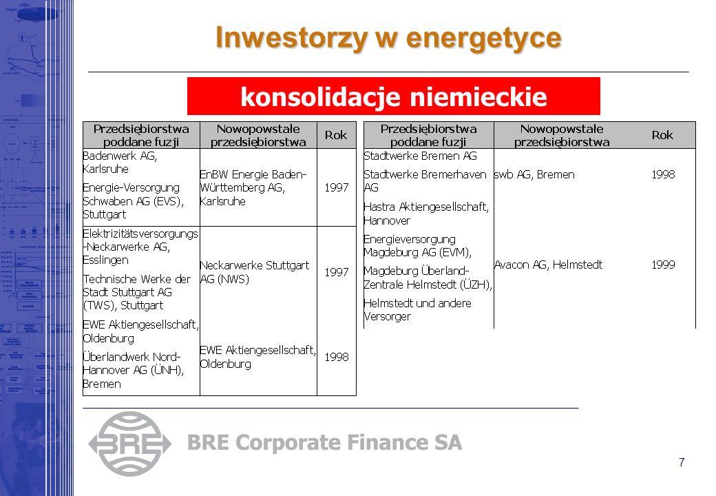 7 Inwestorzy w energetyce konsolidacje niemieckie