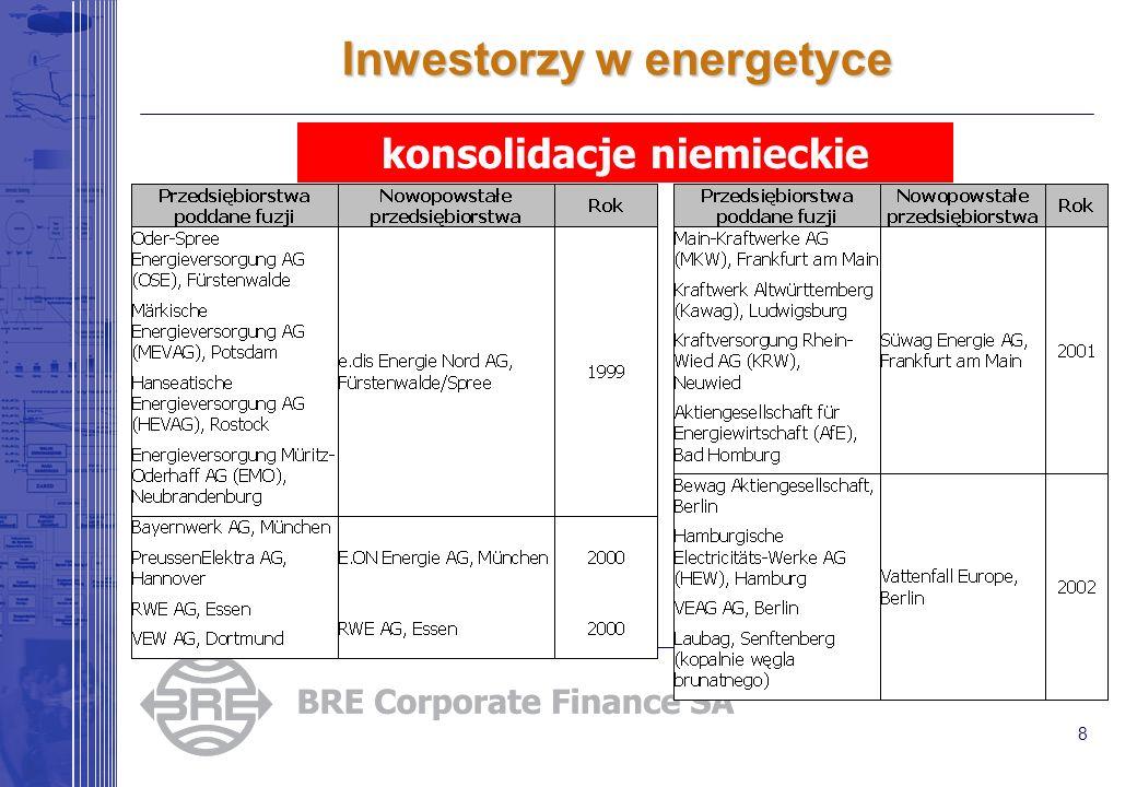 8 Inwestorzy w energetyce konsolidacje niemieckie