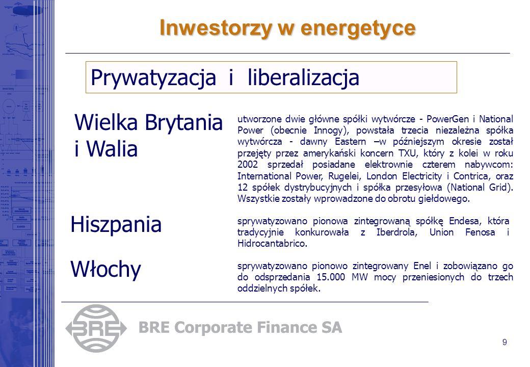 9 Inwestorzy w energetyce Wielka Brytania i Walia Hiszpania Włochy utworzone dwie główne spółki wytwórcze - PowerGen i National Power (obecnie Innogy), powstała trzecia niezależna spółka wytwórcza - dawny Eastern –w późniejszym okresie został przejęty przez amerykański koncern TXU, który z kolei w roku 2002 sprzedał posiadane elektrownie czterem nabywcom: International Power, Rugelei, London Electricity i Contrica, oraz 12 spółek dystrybucyjnych i spółka przesyłowa (National Grid).