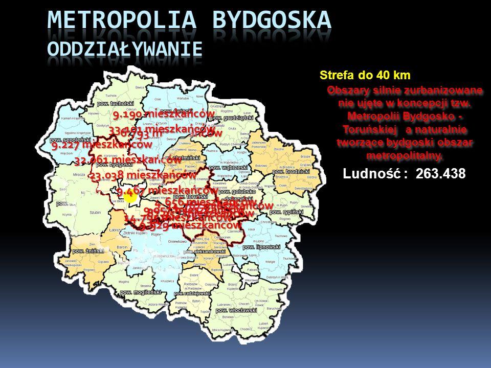 Strefa do 40 km Obszary silnie zurbanizowane nie ujęte w koncepcji tzw. Metropolii Bydgosko - Toruńskiej a naturalnie tworzące bydgoski obszar metropo