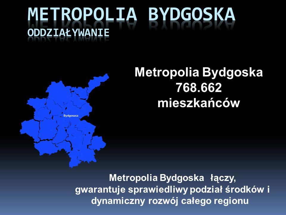 Metropolia Bydgoska 768.662 mieszkańców Metropolia Bydgoska łączy, gwarantuje sprawiedliwy podział środków i dynamiczny rozwój całego regionu