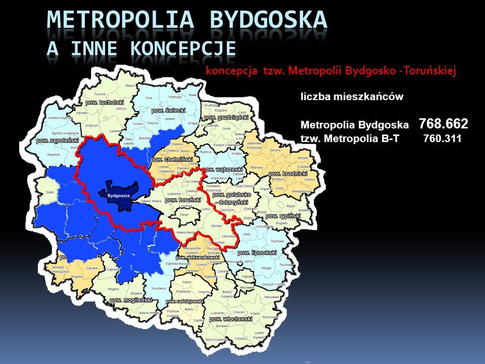 koncepcja tzw. Metropolii Bydgosko -Toruńskiej liczba mieszkańców Metropolia Bydgoska 768.662 tzw. Metropolia B-T 760.311
