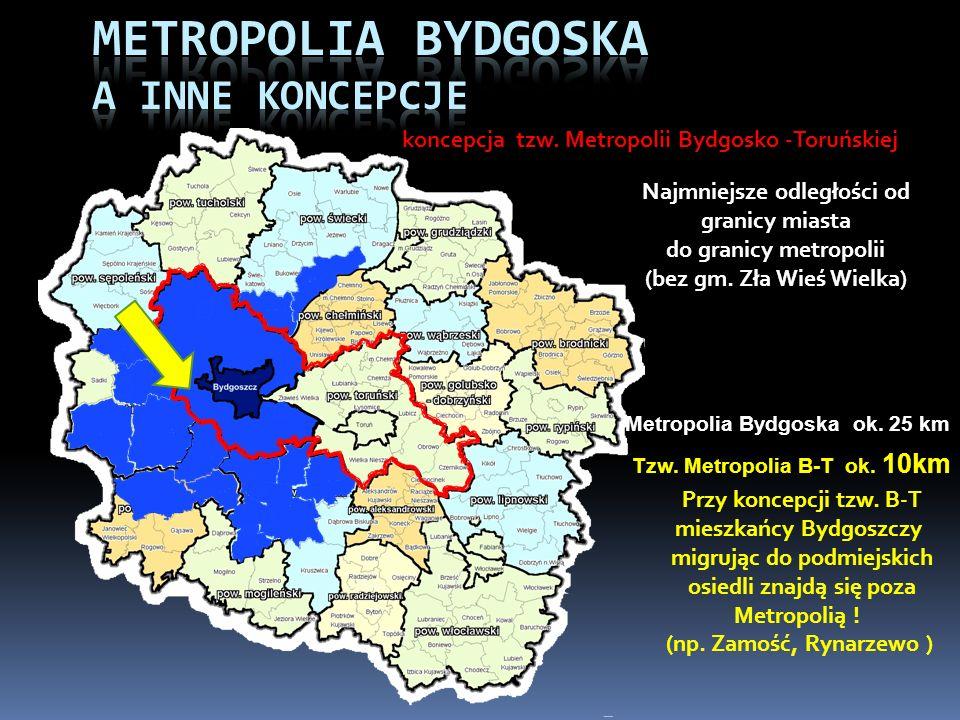 koncepcja tzw. Metropolii Bydgosko -Toruńskiej Metropolia Bydgoska ok. 25 km Tzw. Metropolia B-T ok. 10km Najmniejsze odległości od granicy miasta do