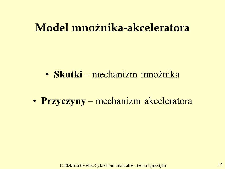© Elżbieta Kwella: Cykle koniunkturalne – teoria i praktyka 10 Model mnożnika-akceleratora Skutki – mechanizm mnożnika Przyczyny – mechanizm akcelerat