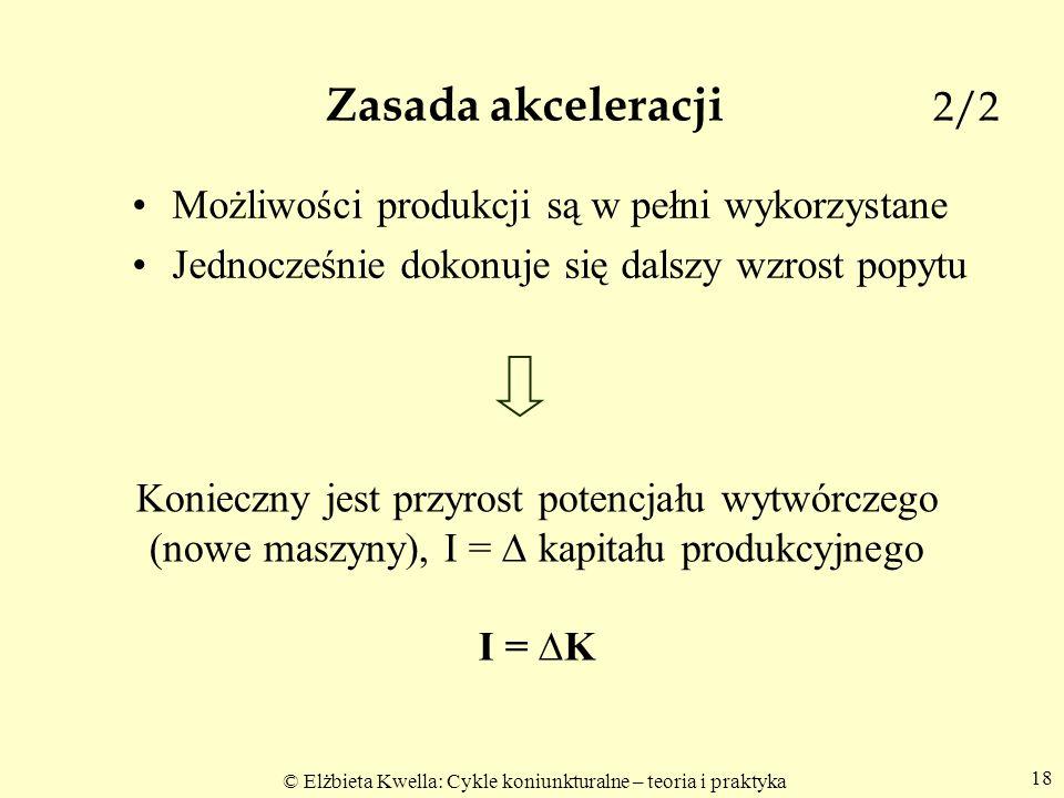 © Elżbieta Kwella: Cykle koniunkturalne – teoria i praktyka 18 Zasada akceleracji 2/2 Możliwości produkcji są w pełni wykorzystane Jednocześnie dokonu