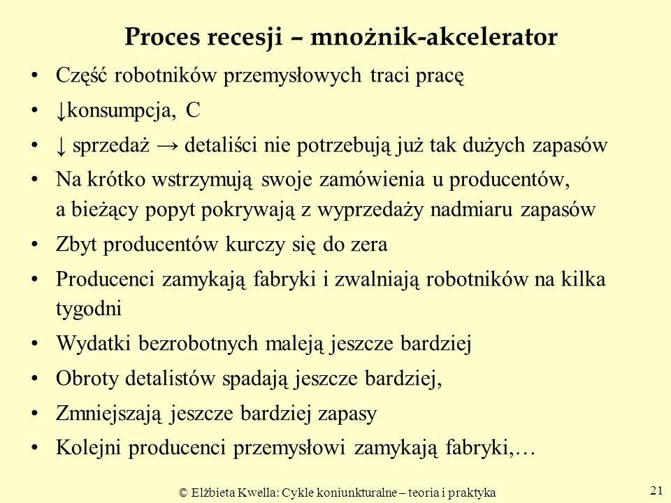 © Elżbieta Kwella: Cykle koniunkturalne – teoria i praktyka 21 Proces recesji – mnożnik-akcelerator Część robotników przemysłowych traci pracę konsump