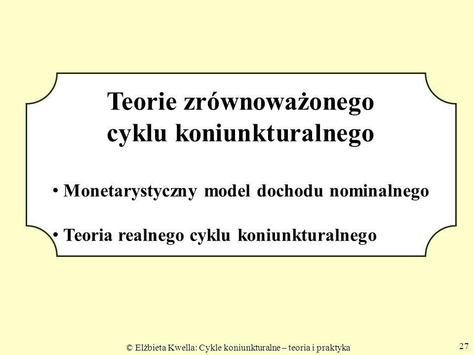 © Elżbieta Kwella: Cykle koniunkturalne – teoria i praktyka 27 Teorie zrównoważonego cyklu koniunkturalnego Monetarystyczny model dochodu nominalnego