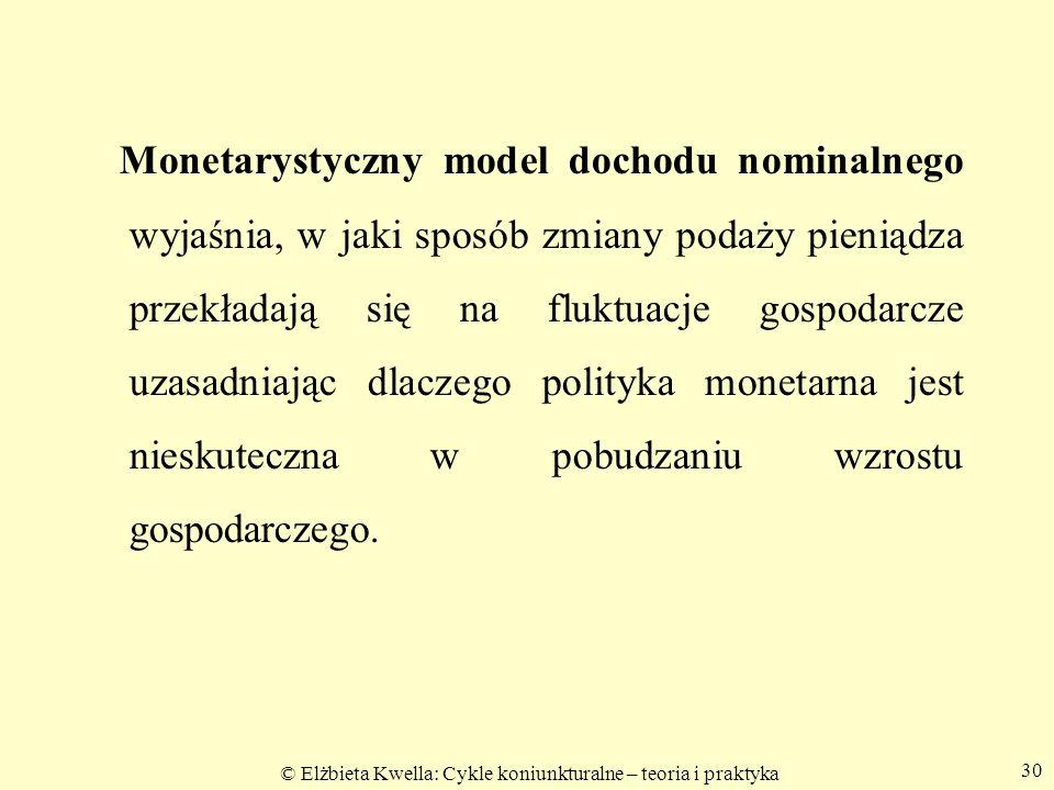 © Elżbieta Kwella: Cykle koniunkturalne – teoria i praktyka 30 Monetarystyczny model dochodu nominalnego wyjaśnia, w jaki sposób zmiany podaży pieniąd