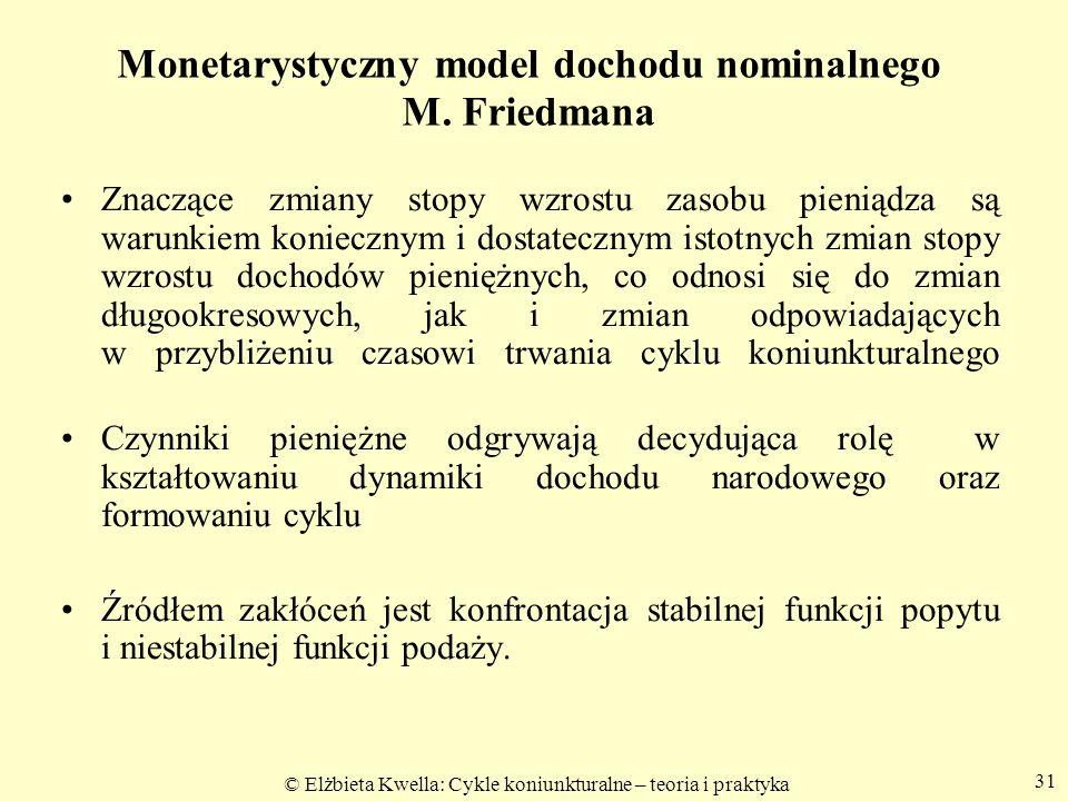 © Elżbieta Kwella: Cykle koniunkturalne – teoria i praktyka 31 Monetarystyczny model dochodu nominalnego M. Friedmana Znaczące zmiany stopy wzrostu za