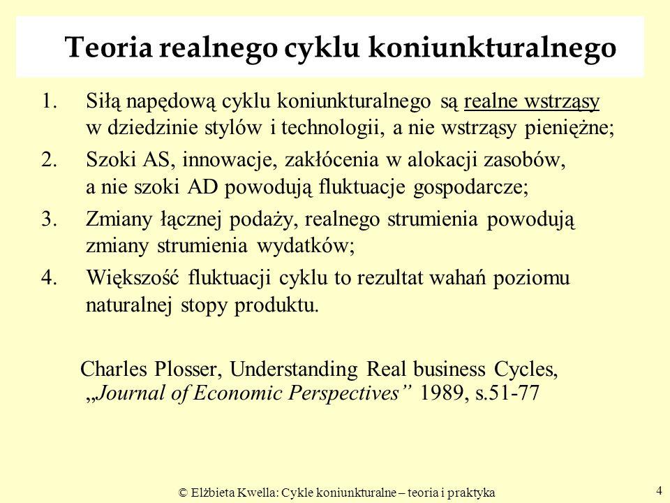© Elżbieta Kwella: Cykle koniunkturalne – teoria i praktyka 5 Teorie cykli koniunkturalnych 2.Teorie przyczyn wewnętrznych Przyczyny tkwią wewnątrz systemu gospodarczego; Każda ekspansja rodzi załamanie, a każdy kryzys rodzi ożywienie.