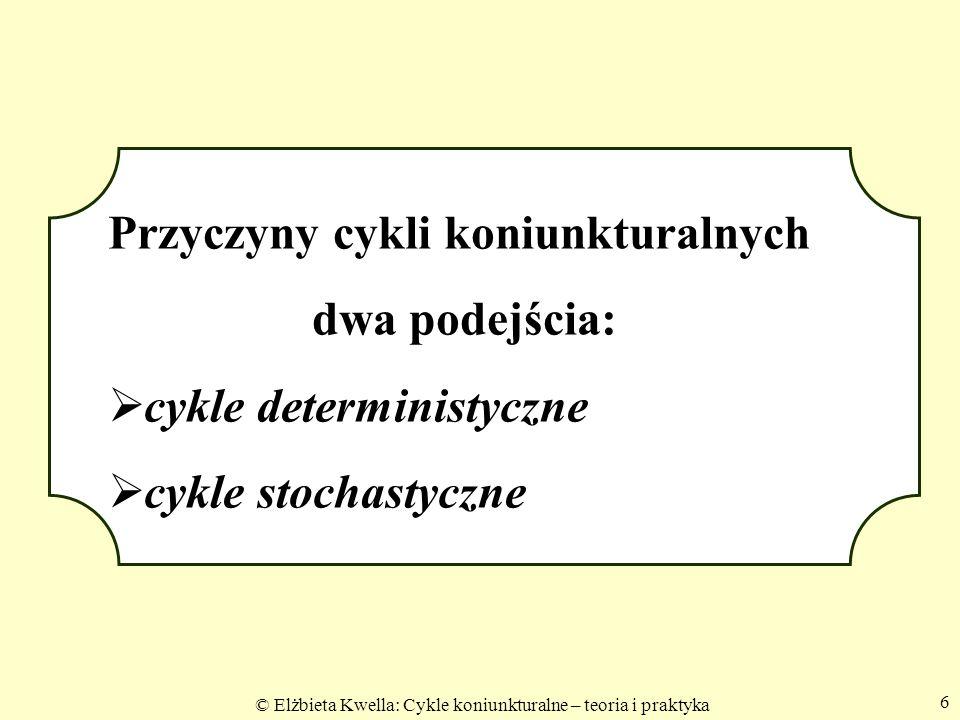 © Elżbieta Kwella: Cykle koniunkturalne – teoria i praktyka 6 Przyczyny cykli koniunkturalnych dwa podejścia: cykle deterministyczne cykle stochastycz