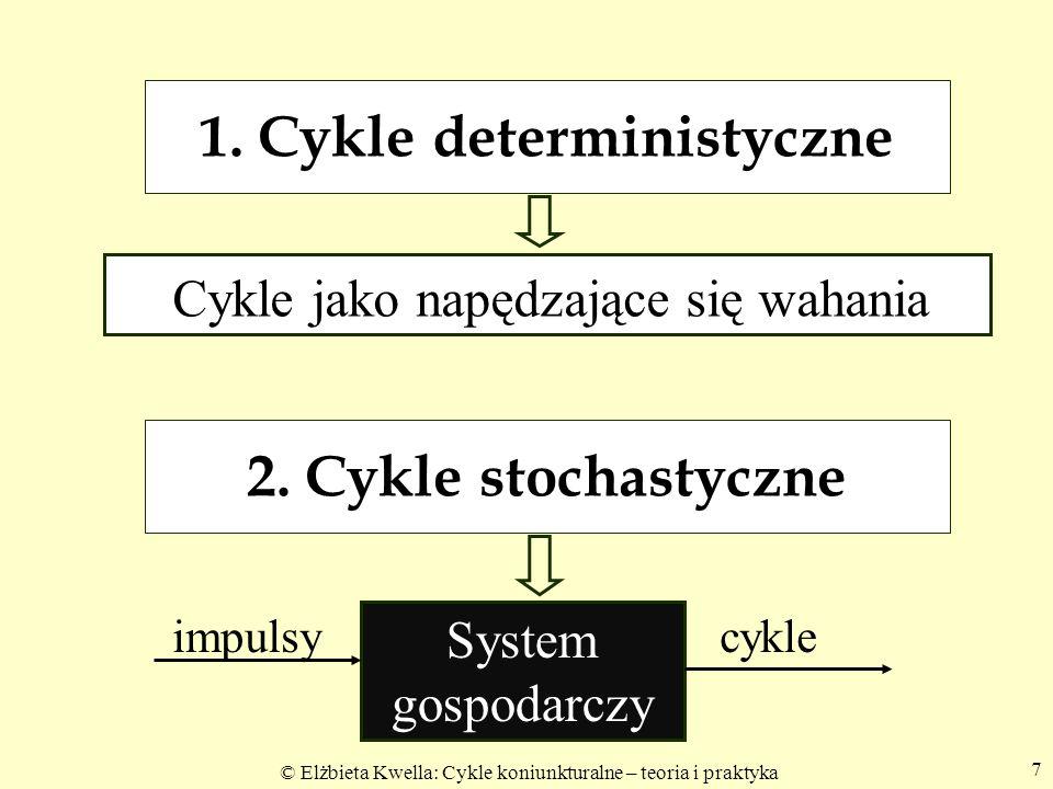 © Elżbieta Kwella: Cykle koniunkturalne – teoria i praktyka 28 TEORIE ZRÓWNOWAŻONEGO CYKLU KONIUNKTURALNEGO Tłumaczą wahania koniunkturalne na gruncie teorii neoklasycznej Zakładają stabilność systemu gospodarczego, zakłócenia są wnoszone przez czynniki egzogeniczne Szoki mogą mieć charakter pieniężny (teorie monetarne) lub realny (popytowe i podażowe) Ożywienie jak i recesja traktowane są jako konsekwencja decyzji optymalizacyjnych podmiotów gospodarujących Obie teorie zaliczane są do koncepcji cyklu koniunkturalnego równowagi, ponieważ w każdym momencie biegu cyklu gospodarka znajduje się w stanie równowagi.