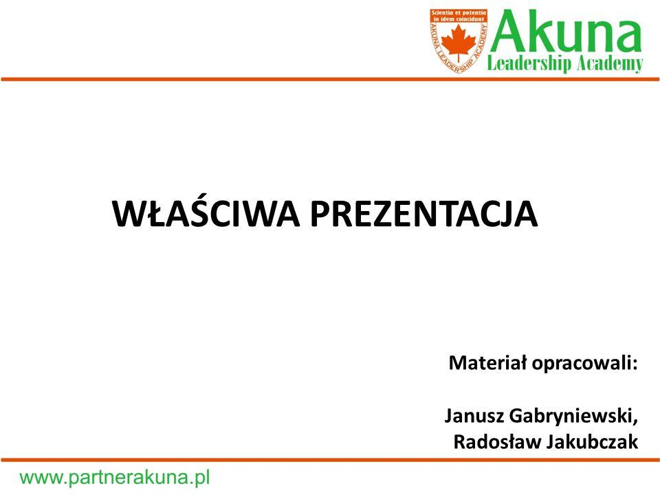 WŁAŚCIWA PREZENTACJA Materiał opracowali: Janusz Gabryniewski, Radosław Jakubczak
