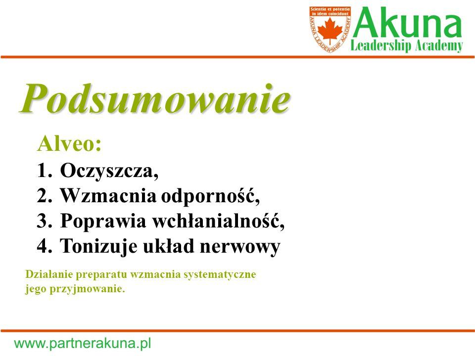 Podsumowanie Alveo: 1. Oczyszcza, 2. Wzmacnia odporność, 3. Poprawia wchłanialność, 4. Tonizuje układ nerwowy Działanie preparatu wzmacnia systematycz