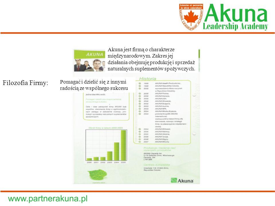 Filozofia Firmy: Pomagać i dzielić się z innymi radością ze wspólnego sukcesu Akuna jest firmą o charakterze międzynarodowym. Zakres jej działania obe