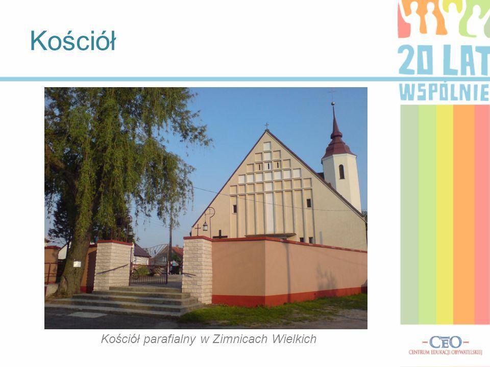 Kościół parafialny w Zimnicach Wielkich