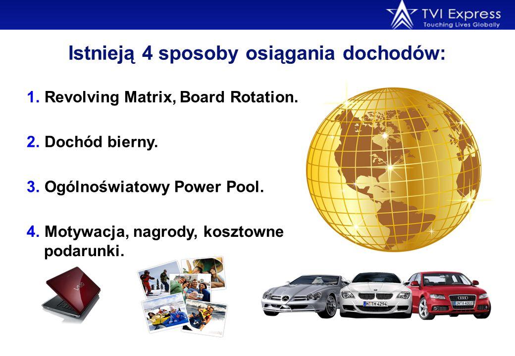 Istnieją 4 sposoby osiągania dochodów: 1. Revolving Matrix, Board Rotation. 2. Dochód bierny. 3. Ogólnoświatowy Power Pool. 4. Motywacja, nagrody, kos