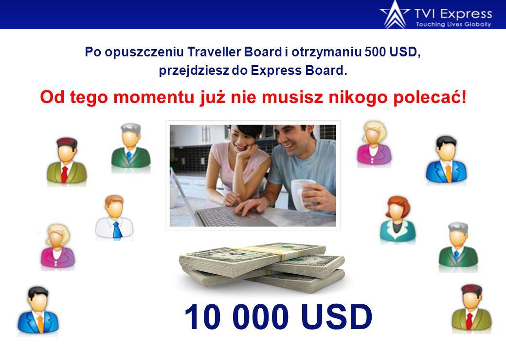 Po opuszczeniu Traveller Board i otrzymaniu 500 USD, przejdziesz do Express Board. Od tego momentu już nie musisz nikogo polecać! 10 000 USD Jeśli w T