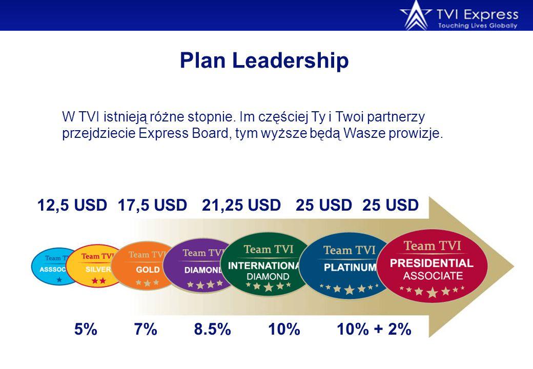 Plan Leadership 12,5 USD 17,5 USD 21,25 USD 25 USD 25 USD W TVI istnieją różne stopnie. Im częściej Ty i Twoi partnerzy przejdziecie Express Board, ty