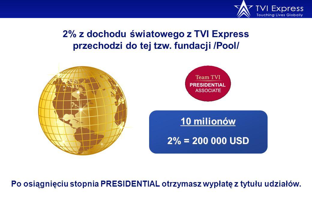 Po osiągnięciu stopnia PRESIDENTIAL otrzymasz wypłatę z tytułu udziałów. 10 milionów 2% = 200 000 USD 10 milionów 2% = 200 000 USD 2% z dochodu świato