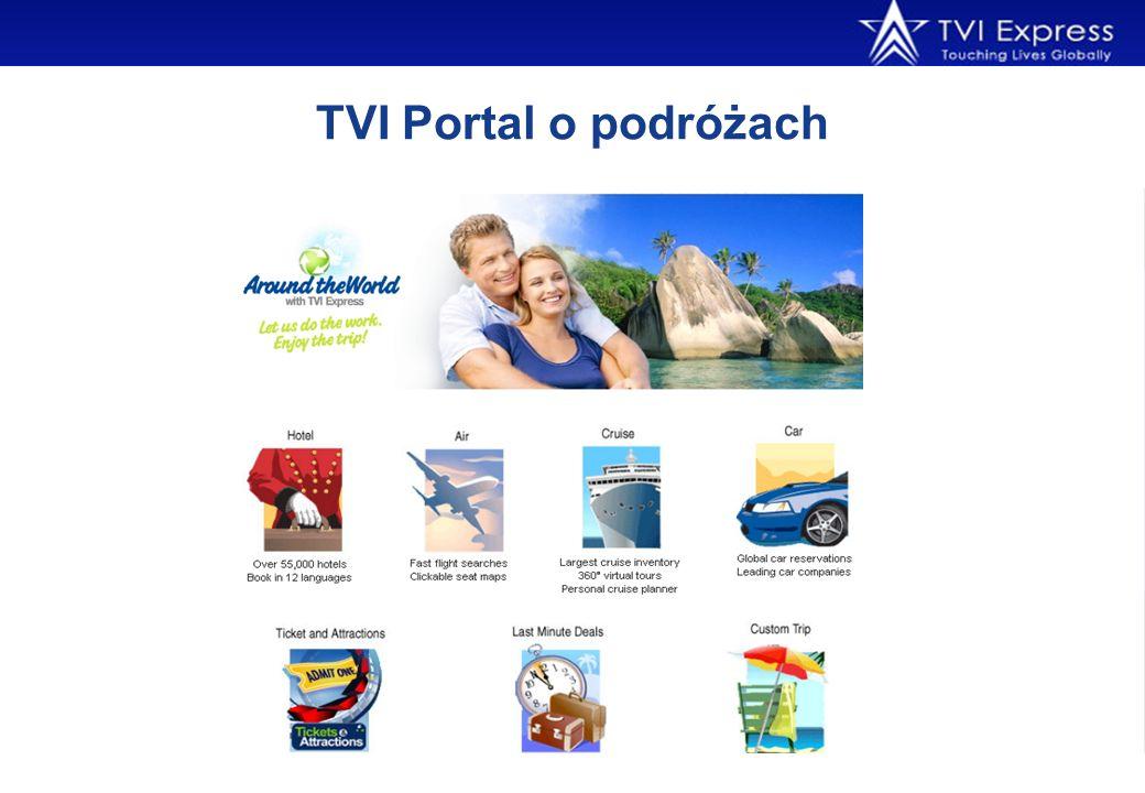 TVI Portal o podróżach
