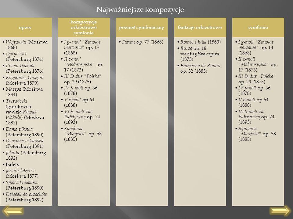 opery Wojewoda (Moskwa 1868) Oprycznik (Petersburg 1874) Kowal Wakuła (Petersburg 1876) Eugeniusz Oniegin (Moskwa 1879) Mazepa (Moskwa 1884) Trzewiczk
