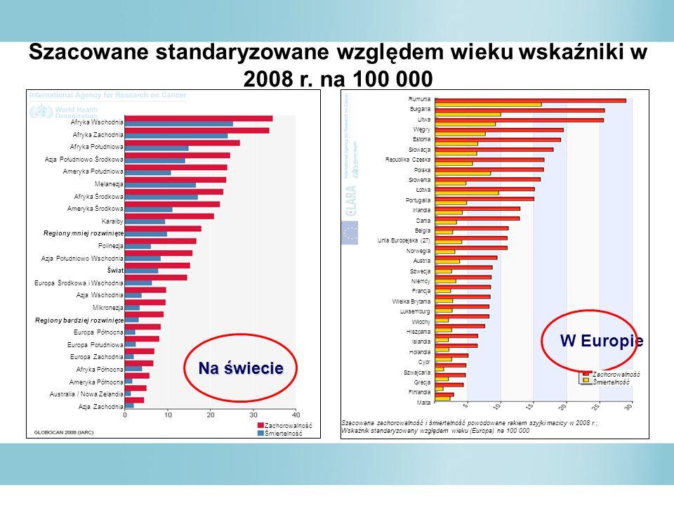 Szacowane standaryzowane względem wieku wskaźniki w 2008 r.