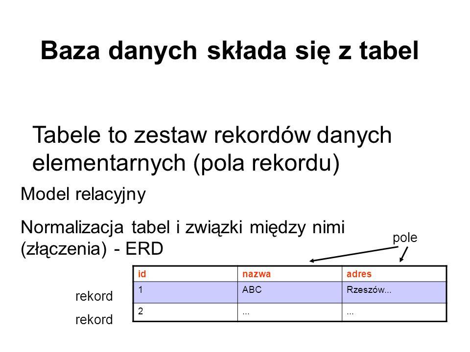 Baza danych składa się z tabel Tabele to zestaw rekordów danych elementarnych (pola rekordu) Model relacyjny Normalizacja tabel i związki między nimi