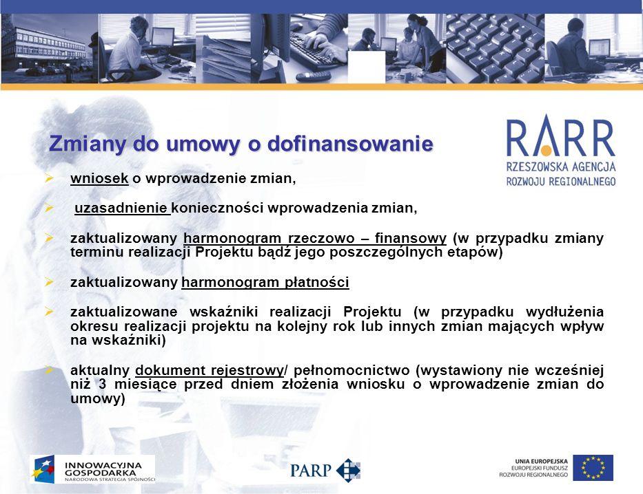 Zmiany do umowy o dofinansowanie wniosek o wprowadzenie zmian, uzasadnienie konieczności wprowadzenia zmian, zaktualizowany harmonogram rzeczowo – fin