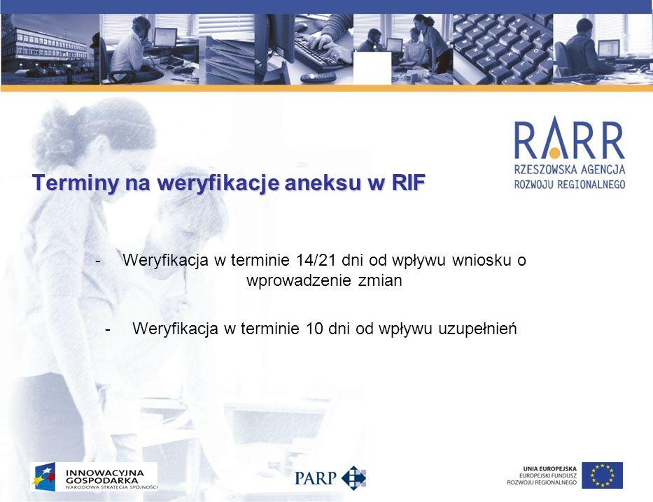 Terminy na weryfikacje aneksu w RIF -Weryfikacja w terminie 14/21 dni od wpływu wniosku o wprowadzenie zmian -Weryfikacja w terminie 10 dni od wpływu