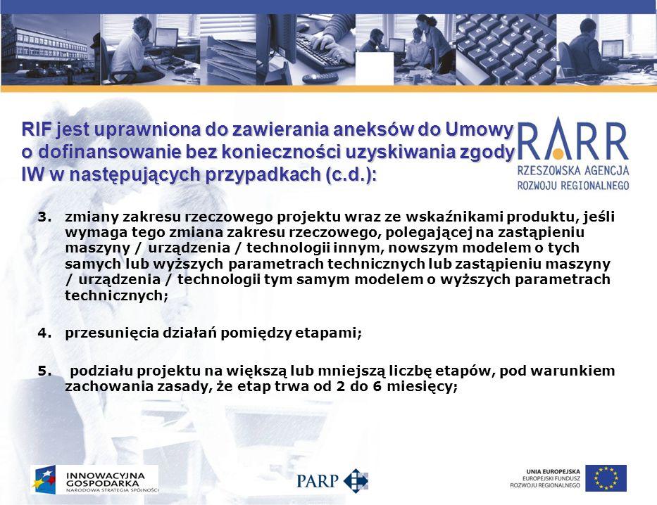 RIF jest uprawniona do zawierania aneksów do Umowy o dofinansowanie bez konieczności uzyskiwania zgody IW w następujących przypadkach (c.d.): 3.zmiany